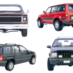 Best used SUV under 15000